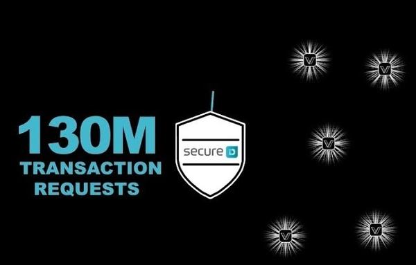 시큐어-D, 5억회 다운로드된 의심스러운 안드로이드 앱 밝혀내